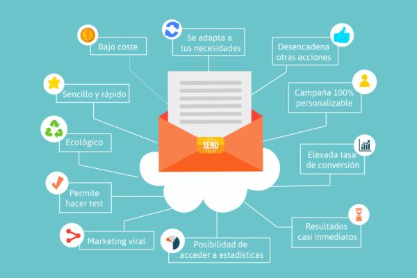 Toplu Mail atma - Toplu Mail nasıl atılır